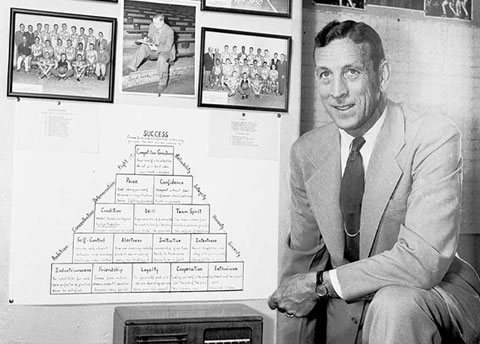 Who is Coach John R. Wooden